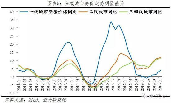 1.2分析框架:基本面分析趋势,市场面分析时机
