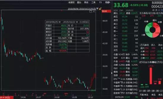 送彩金娱乐app - 北京市地方金融监督管理局邹世斌:要全面贯彻落实好P2P专项整治的任务要求