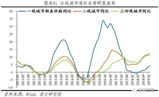 1.2 分析框架:基本面分析趨勢,市場面分析時機