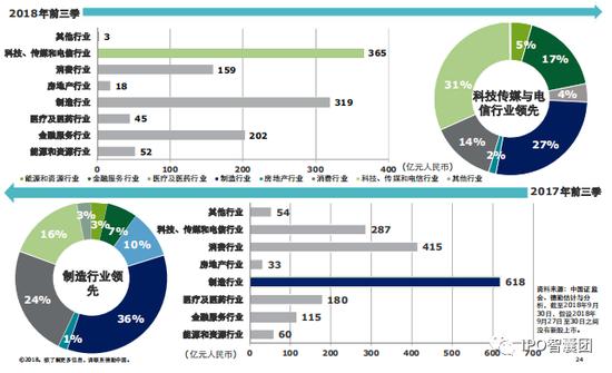 fl国际娱乐是真的吗 基金早知道:科创主题基金普涨 拼多多隔夜大涨16%
