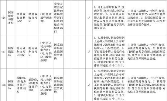 万象公司网址·21.8万团购一辆蓝牌自动挡房车 仅限十台