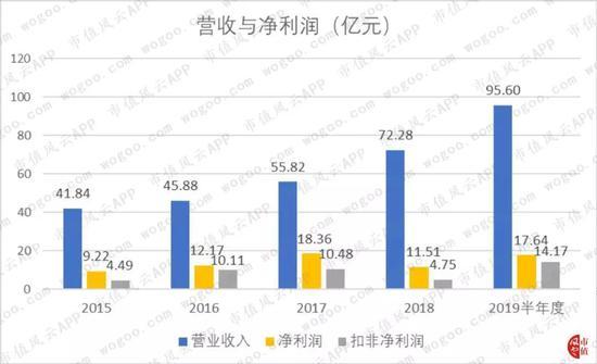 宝来娱乐游戏苹果版 上海市政府领导班子有调整,汤志平成最年轻副市长