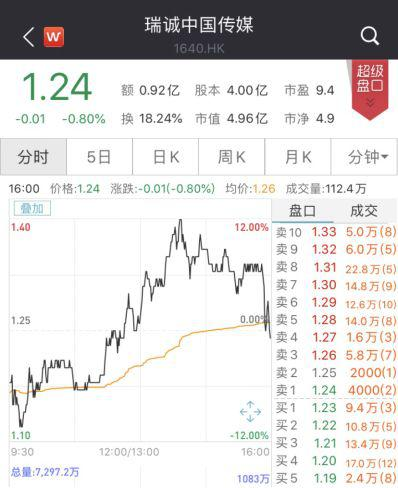 ibet网址备用登录【官网】 经合组织:发达经济体增速将放缓 中印前景有好转