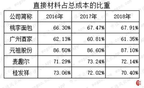 凯发k8官网集团网站,徐若灵:今日黄金如何操作 黄金操作策略及分析