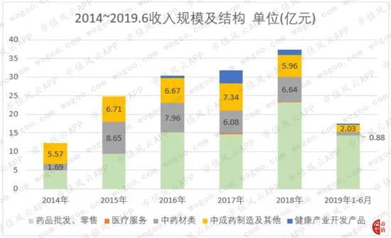 摩斯国际手机端 恭喜武汉第一届95后,喜提2019本命年!