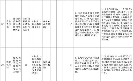 """「沙龙365电子游戏」军运微评""""黑飞""""要不得 违规必被捉"""