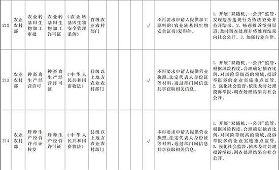 巨弘娱乐平台代理_第二十届高交会将于11月14日在深圳举行