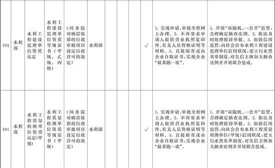"""辉煌国际会员注册,内蒙古通辽市政协原党组副书记吴国林被""""双开"""""""