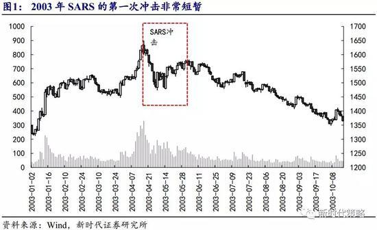 http://www.store4car.com/jingji/1590665.html