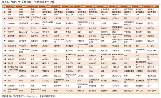 """中彩网开奖查_点赞广州!《金融时报》:广州航空枢纽""""腾飞"""" 潜力不可限量"""