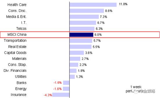 中金:南向资金流入港股趋势不会改变 对港股长期趋势仍保持乐观