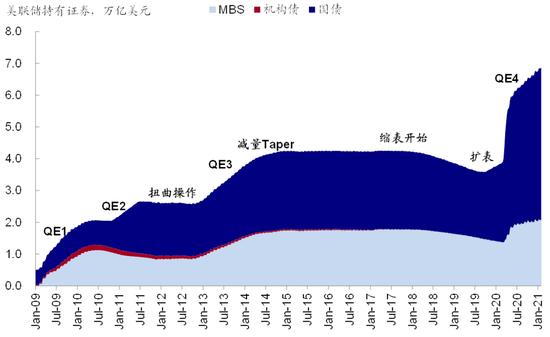 中金海外市场春节盘点:利率骤升、油价超买 疫情改善、刺激渐近