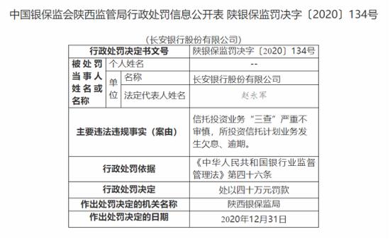 """五大项违规领罚420万!""""海航系""""股东减持、董事长违纪落马的长安银行""""糟心事""""不断"""