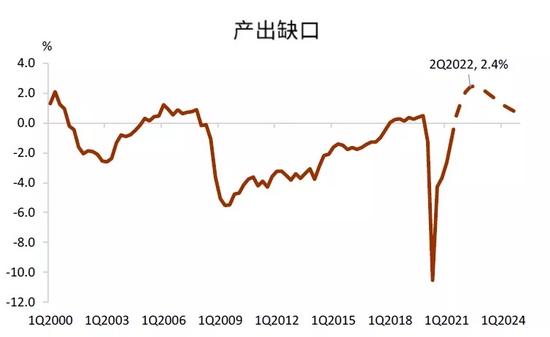 中金:穿过债务和财政风暴的美债利率