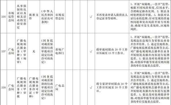皇冠体育搏彩 - 长安轻型车布局皮卡市场 神骐F50势不可挡