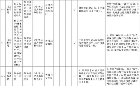 规律公式精准规律集合_王老吉推出牙膏产品,卖点还是预防上火