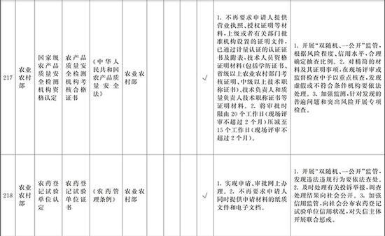 亚洲城娱乐场点卡充值-沪指跌逾1% 行业板块普遍飘绿