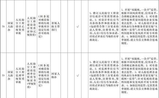 百龙国际娱乐首页|申通入局保险领域,辅助核心业务收效