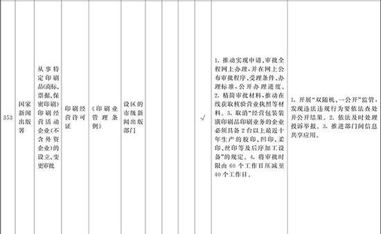 """真人扎金花那个平台好 让""""黑名单""""企业获补贴535万元,深圳一法制科长被政务记过"""