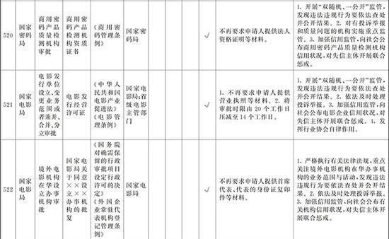 88老虎最新网站 - 315前夜多家支付公司遭突击检查 银联严查虚假商户
