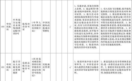 荣一娱乐代理怎样赚钱 北京太阳城:变了味的养老地产 千余老人看病成难