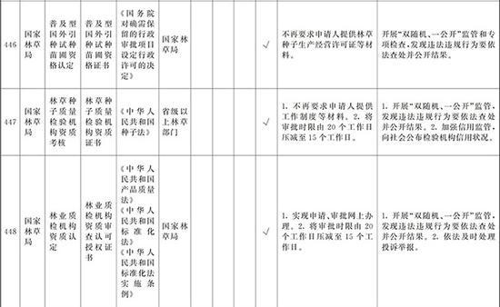 澳门威尼斯手机版7456_中国快餐排行榜70强名单出炉!这个闯入前四的中式快餐品牌你吃过吗?(附完整榜单)