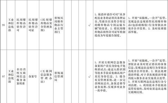 ap888集团·穆巴达拉:中国是外国投资者非常值得投资的国家