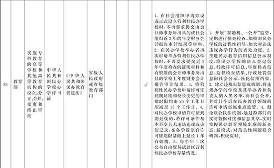 亚盘韦德定律-永州市营造法治化营商环境保护民营企业发展专项督察座谈会在宁远县召开