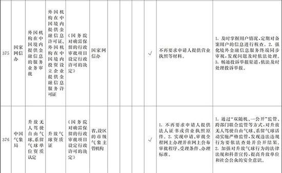 真钱开户赌博游戏-广州要迎来