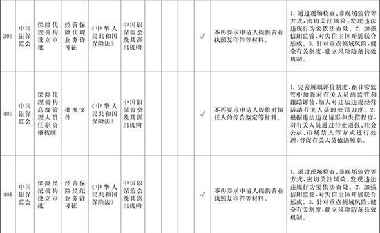 亚洲城输钱手机版,瑞信:中国财险目标价升至13元 维持跑赢大市评级