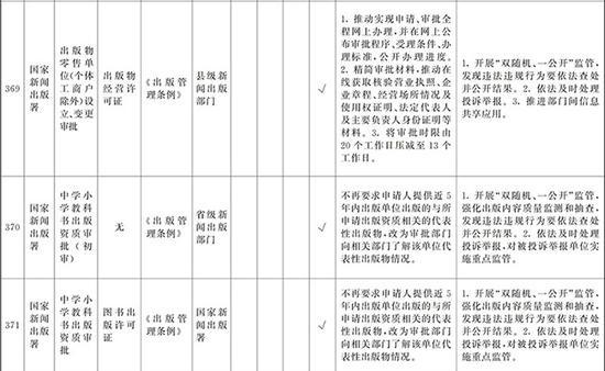 「环球彩票网注册」航母海试需要多久?美国只用3月,英国6月,中国最长但精益求精