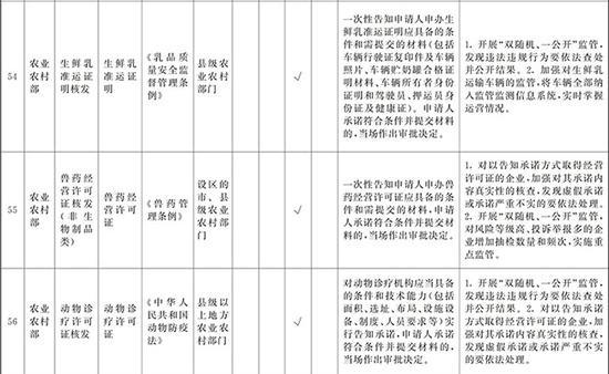 """博9娱乐场地址,济南首次处罚驾驶证买分者,背后""""分虫群""""也被捣毁"""