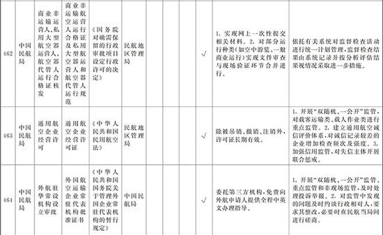 「bet007怎么注册账号」山东将设百亿元纾困基金 首期规模约40亿元