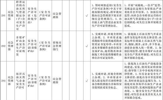 天下汇娱乐登录 - 第45周彩市数据:双色球12亿元大派奖开启 奖销两旺