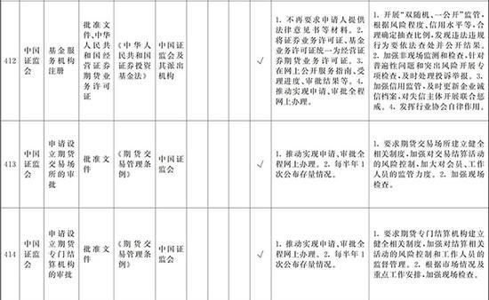 「优德俱乐部怎么样」烽火联合中国联通共建边缘云行业标准 助力5G云边协同发展
