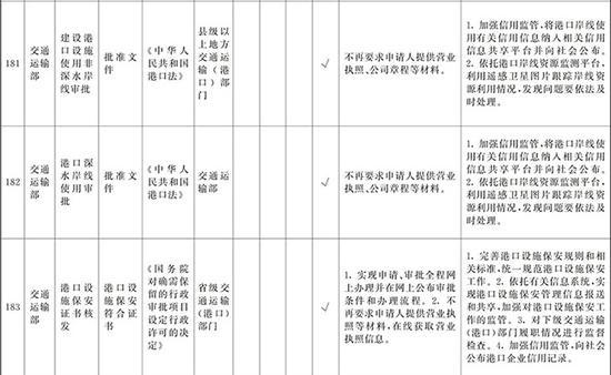 老凤凰平台注册码_区块链电子发票上线腾讯乘车码,近半年累计开票超百万张