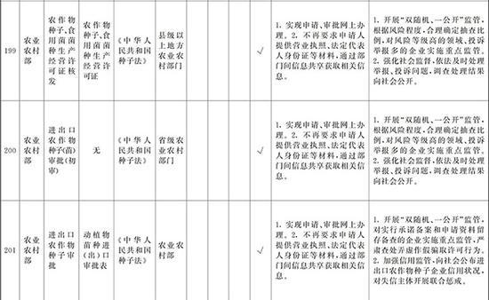 送彩金网站彩票-银保监会副主席曹宇:有序批设理财子公司  从严监管