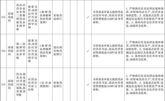 任天堂娱乐平台网址 - 上半年央企利润增长23% 18家企业签5000亿债转股协议