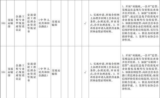 「葡京筹码真伪」天风证券连续跌停:23家解禁股东称短期不减持,还有13家未表态