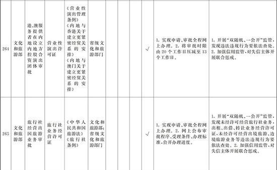 「诚彩娱乐八app下载」LPR下调了 11月房贷利率有何影响?