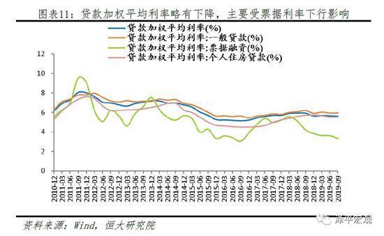 麒麟宫娱乐场会员注册,5月全国房贷利率创新高 二线城市房贷利率超一线