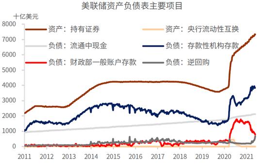 中金:美元流动性泛滥,何时见拐点?