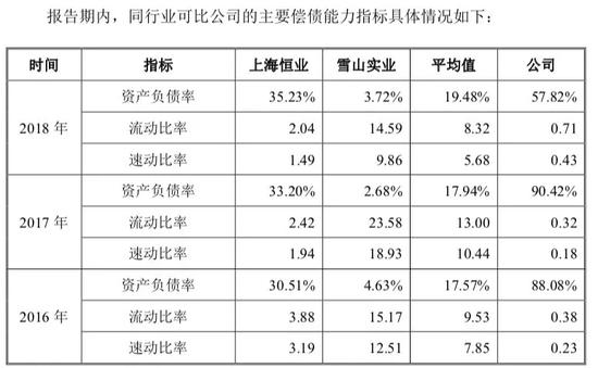 <b>踩雷瑞华、财报股东遭疑 河南首家闯科公司状况频发</b>