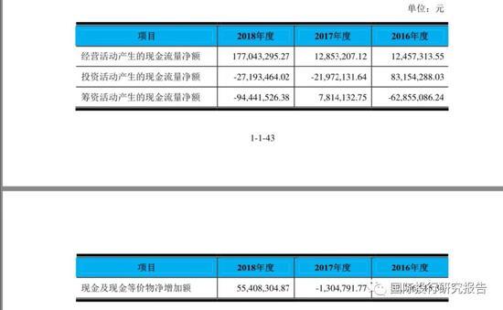千百万平台登录下载·奇正藏药三季度营利双增 净利润超7000万