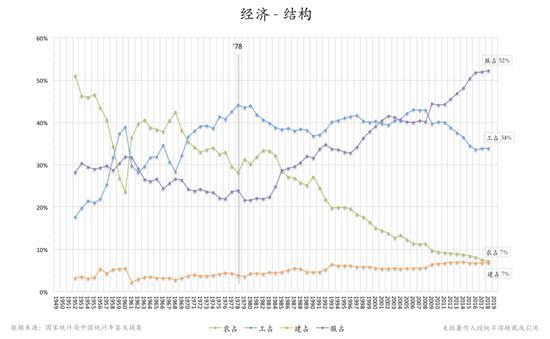 王朝平台投注 - 如何应对中美经贸协议变数?外交部回应