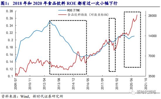 新时代策略:市场处在新一轮上涨初期 关注汽车、军工等6大行业