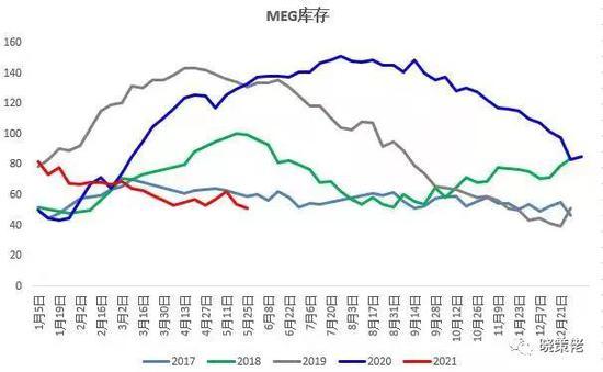 最近能化商品波动大趋势性却不强 交易机会料集中在下半年
