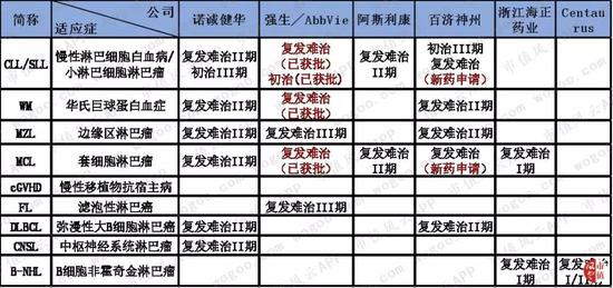 鸿运来彩票网开户_珠海香炉湾城市阳台全面动工!项目地块规划方案首曝光