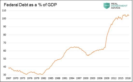 国外gdp_BP世界能源统计2007 与 中国能源统计年鉴2006 发布会
