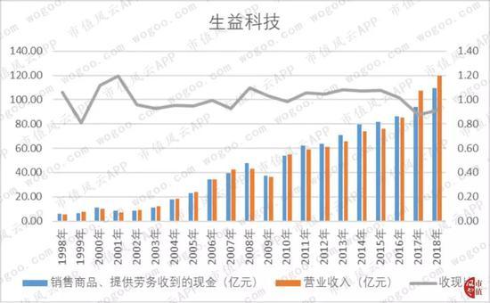 「类似无线娱乐吧的网站」中国一重厂区被认定为国家工业遗产